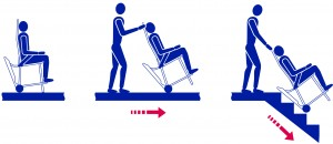 EGO evacuaion chair illustrations